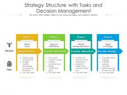 Strategy Structure With Tasks And Decision Management