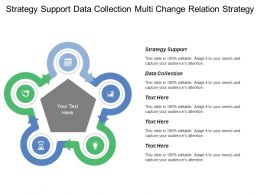 Strategy Support Data Collection Multi Change Relation Strategy
