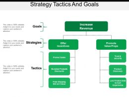 Strategy Tactics And Goals