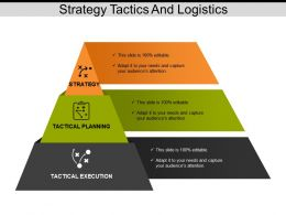Strategy Tactics And Logistics