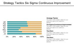 Strategy Tactics Six Sigma Continuous Improvement Strategic Mapping Cpb