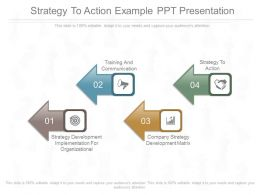 Strategy To Action Example Ppt Presentation
