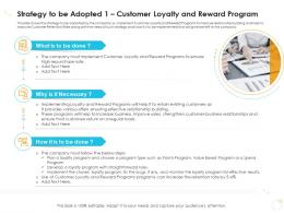 Strategy To Be Adopted 1 Customer Loyalty And Reward Program Case Competition Ppt Background