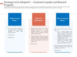 Strategy To Be Adopted 1 Customer Loyalty And Reward Program Implement Ppt Portfolio Outfit