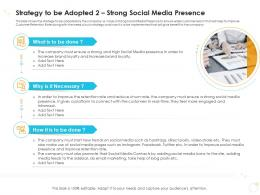 Strategy To Be Adopted 2 Strong Social Media Presence Case Competition Ppt Ideas