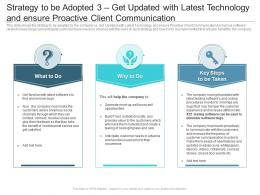 Strategy To Be Adopted 3 Get Updated With Latest Technology And Ensure Reasons High Customer Attrition Rate
