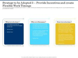 Strategy To Be Adopted 3 Provide Incentives And Create Flexible Work Timings Shortage Of Skilled Labor Ppt Grid