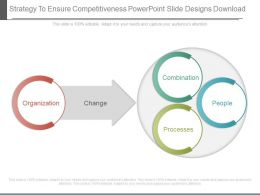 Strategy To Ensure Competitiveness Powerpoint Slide Designs Download