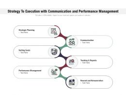 Strategy To Execution With Communication And Performance Management