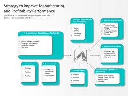 Strategy To Improve Manufacturing And Profitability Performance