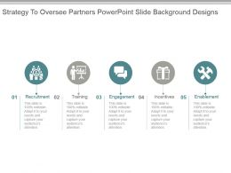 Strategy To Oversee Partners Powerpoint Slide Background Designs