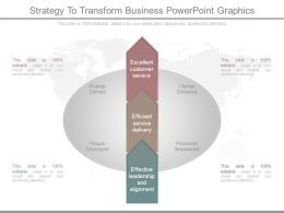 Strategy To Transform Business Powerpoint Graphics