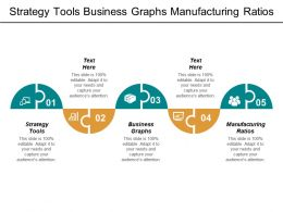 Strategy Tools Business Graphs Manufacturing Ratios Marketing 4ps Cpb