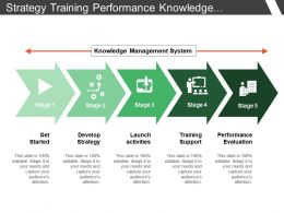 Strategy Training Performance Knowledge Management With Horizontal Arrows And Icons