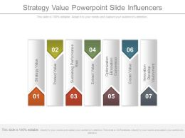 strategy_value_powerpoint_slide_influencers_Slide01