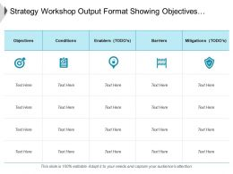 Strategy Workshop Output Format Showing Objectives And Mitigations