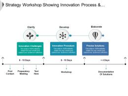 Strategy Workshop Showing Innovation Process And Solutions