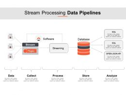 Stream Processing Data Pipelines