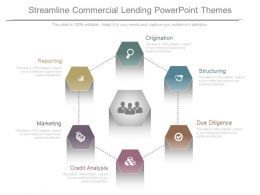 Streamline Commercial Lending Powerpoint Themes