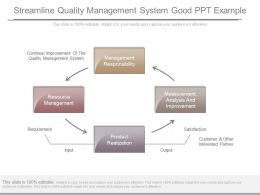Streamline Quality Management System Good Ppt Example