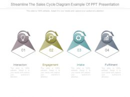 Streamline The Sales Cycle Diagram Example Of Ppt Presentation