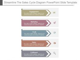 Streamline The Sales Cycle Diagram Powerpoint Slide Template