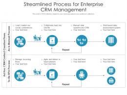 Streamlined Process For Enterprise Crm Management