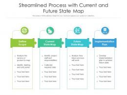 Streamlined Process With Current And Future State Map