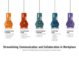 Streamlining Communication And Collaboration In Workplace