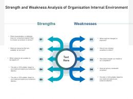 Strength And Weakness Analysis Of Organisation Internal Environment