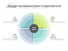 Strength And Weakness Shown In Segmented Circle