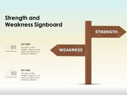 Strength And Weakness Signboard