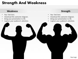Strength And Weaknesses 06