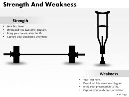 Strength And Weaknesses 08
