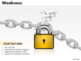 Strength And Weaknesses 09
