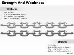 Strength And Weaknesses 35