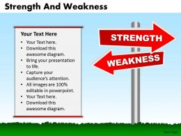 Strength And Weaknesses 39