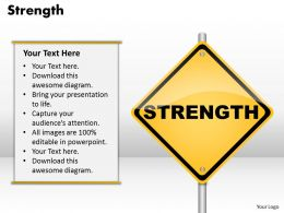 Strength And Weaknesses 43
