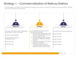Strengthen Brand Image Railway Company Strategy 1 Commercialization Ppt Styles Grid
