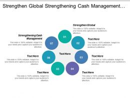 Strengthen Global Strengthening Cash Management Workforce Efficiency Risk Reputation