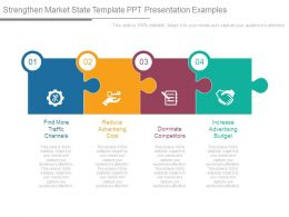 Strengthen Market State Template Ppt Presentation Examples