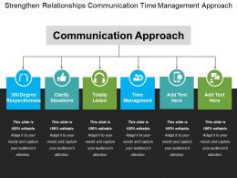 Strengthen Relationships Communication Time Management Approach