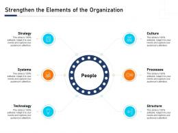 Strengthen The Elements Of The Organization Technology Ppt Introduction