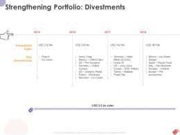 Strengthening Portfolio Divestments Ppt Powerpoint Presentation Outline