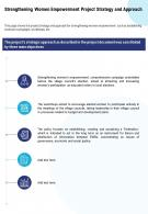 Strengthening Women Empowerment Project Strategy And Approach Report Infographic PPT PDF Document