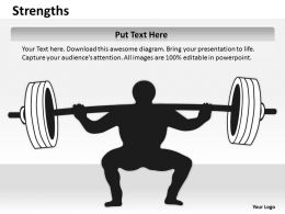 Strengths 101