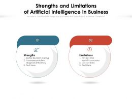 Strengths And Limitations Of Artificial Intelligence In Business