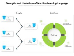 Strengths And Limitations Of Machine Learning Language