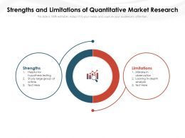 Strengths And Limitations Of Quantitative Market Research