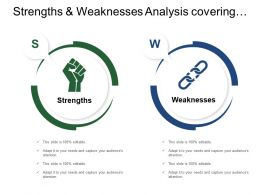 Strengths And Weaknesses Analysis Covering Keys Attributes Of Related Categories